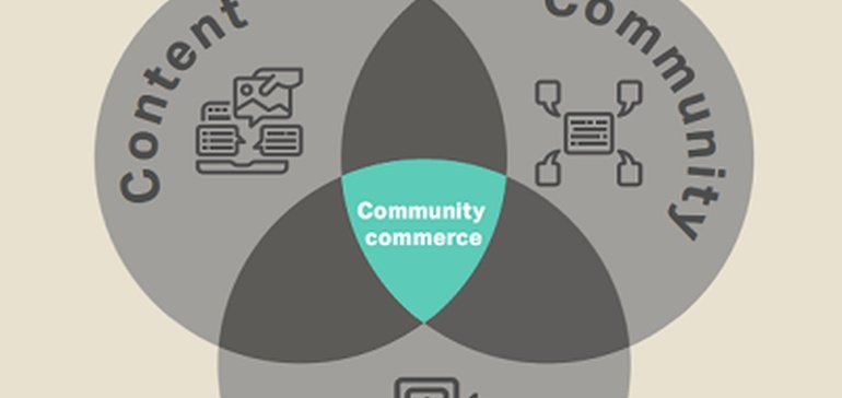 Read more about the article TikTok Shares New Insights into 'Community Commerce' and How Social Platforms Influence Purchase Decisions